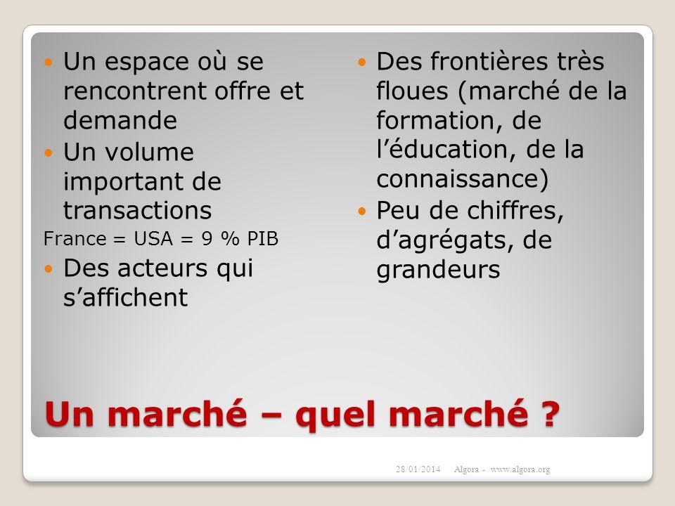 Un marché – quel marché ? Un espace où se rencontrent offre et demande Un volume important de transactions France = USA = 9 % PIB Des acteurs qui saff