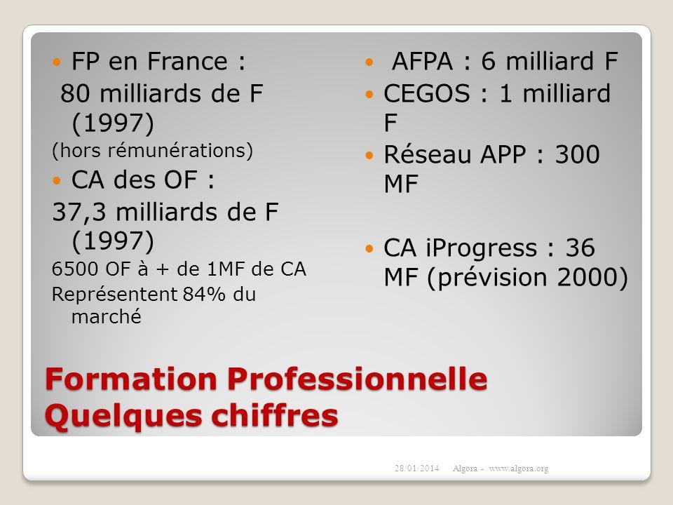 Formation Professionnelle Quelques chiffres FP en France : 80 milliards de F (1997) (hors rémunérations) CA des OF : 37,3 milliards de F (1997) 6500 O