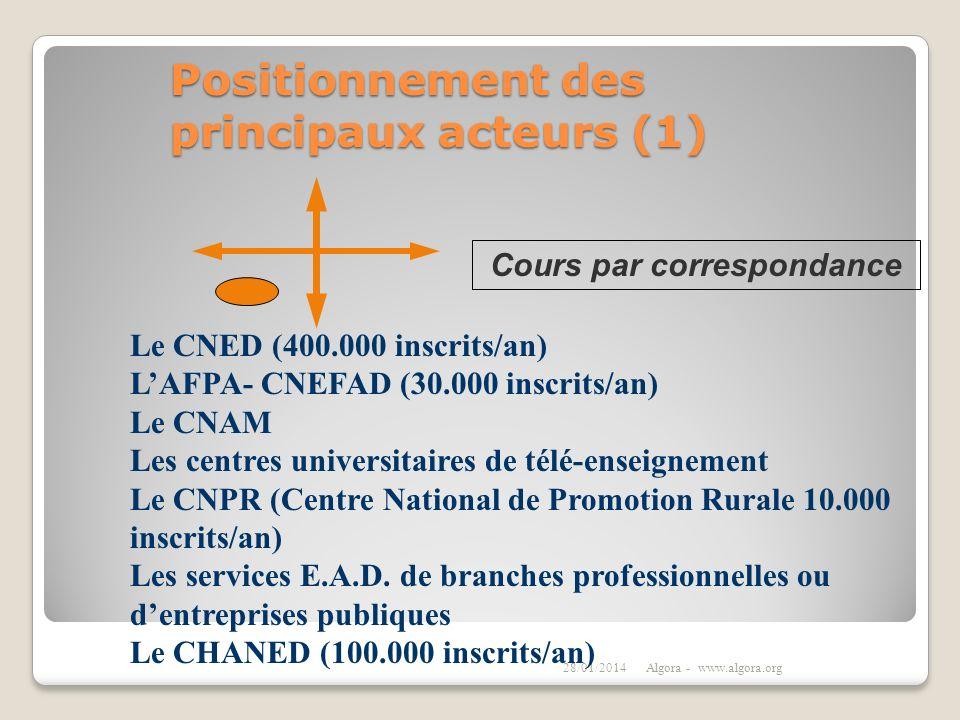 Positionnement des principaux acteurs (1) 28/01/2014Algora - www.algora.org Le CNED (400.000 inscrits/an) LAFPA- CNEFAD (30.000 inscrits/an) Le CNAM L