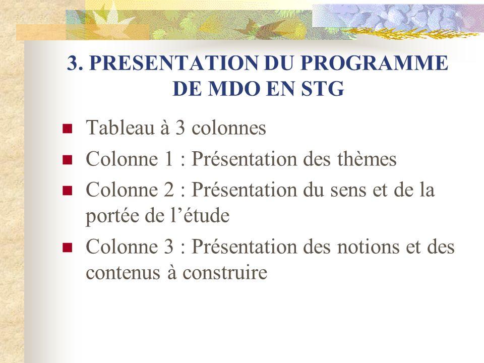 3. PRESENTATION DU PROGRAMME DE MDO EN STG Tableau à 3 colonnes Colonne 1 : Présentation des thèmes Colonne 2 : Présentation du sens et de la portée d