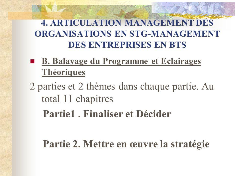 4. ARTICULATION MANAGEMENT DES ORGANISATIONS EN STG-MANAGEMENT DES ENTREPRISES EN BTS B. Balayage du Programme et Eclairages Théoriques 2 parties et 2