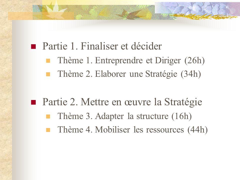 Partie 1. Finaliser et décider Thème 1. Entreprendre et Diriger (26h) Thème 2. Elaborer une Stratégie (34h) Partie 2. Mettre en œuvre la Stratégie Thè
