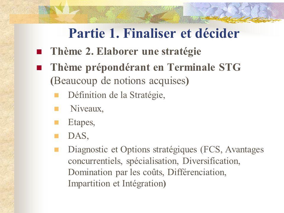 Partie 1. Finaliser et décider Thème 2. Elaborer une stratégie Thème prépondérant en Terminale STG (Beaucoup de notions acquises) Définition de la Str