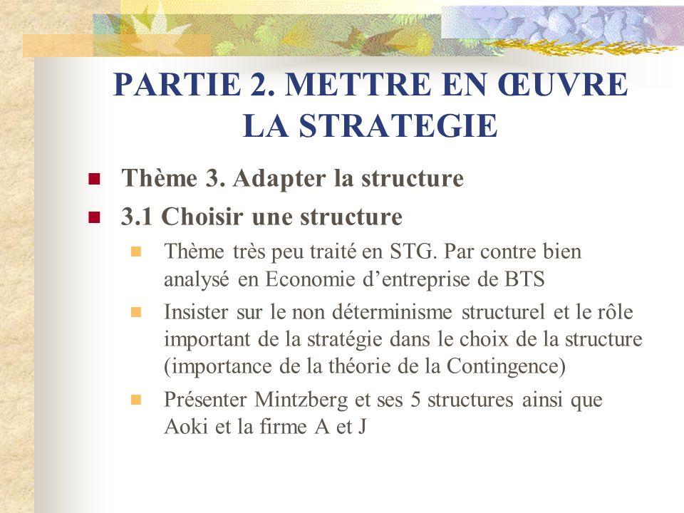 PARTIE 2. METTRE EN ŒUVRE LA STRATEGIE Thème 3. Adapter la structure 3.1 Choisir une structure Thème très peu traité en STG. Par contre bien analysé e