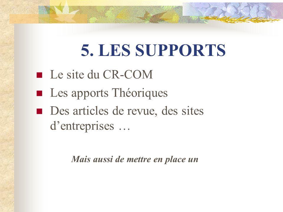 5. LES SUPPORTS Le site du CR-COM Les apports Théoriques Des articles de revue, des sites dentreprises … Mais aussi de mettre en place un