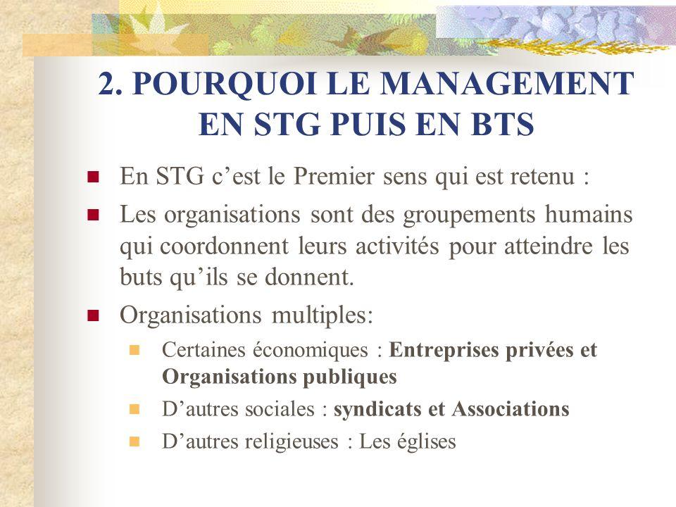 2. POURQUOI LE MANAGEMENT EN STG PUIS EN BTS En STG cest le Premier sens qui est retenu : Les organisations sont des groupements humains qui coordonne
