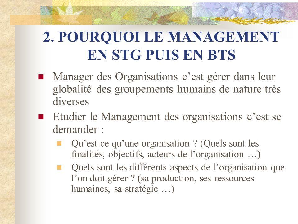 2. POURQUOI LE MANAGEMENT EN STG PUIS EN BTS Manager des Organisations cest gérer dans leur globalité des groupements humains de nature très diverses