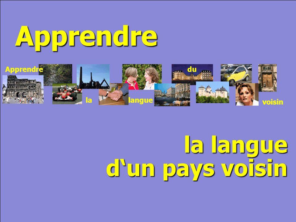 © Cers und Partner 2004 1 Apprendre la langue Apprendre lalangue du voisin dun pays voisin
