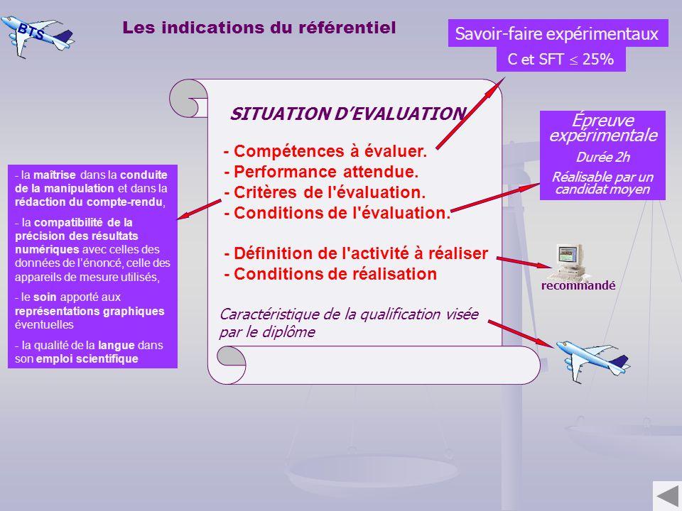 - Compétences à évaluer. - Performance attendue. - Critères de l évaluation.