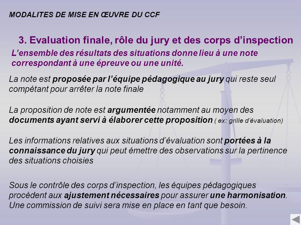 La note est proposée par léquipe pédagogique au jury qui reste seul compétant pour arrêter la note finale 3.