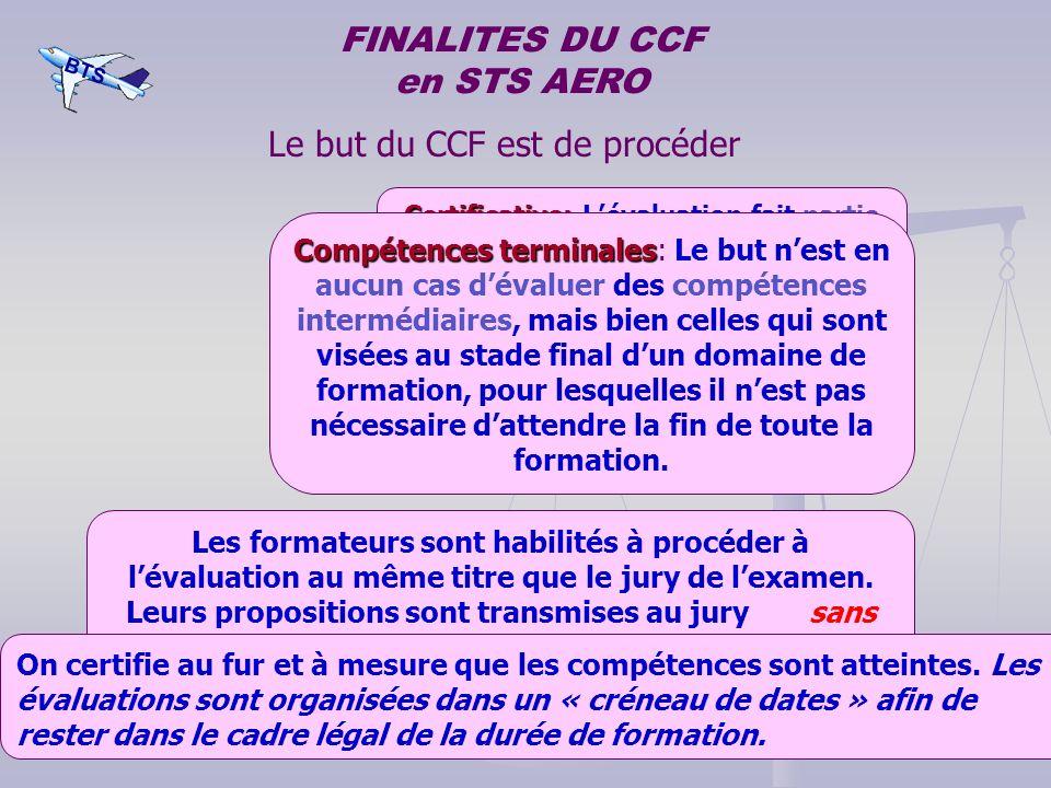 FINALITES DU CCF en STS AERO à une évaluation certificative Le but du CCF est de procéder par les formateurs eux-mêmes, de compétences terminales, par sondage, au fur et à mesure que les formés atteignent le niveau requis.