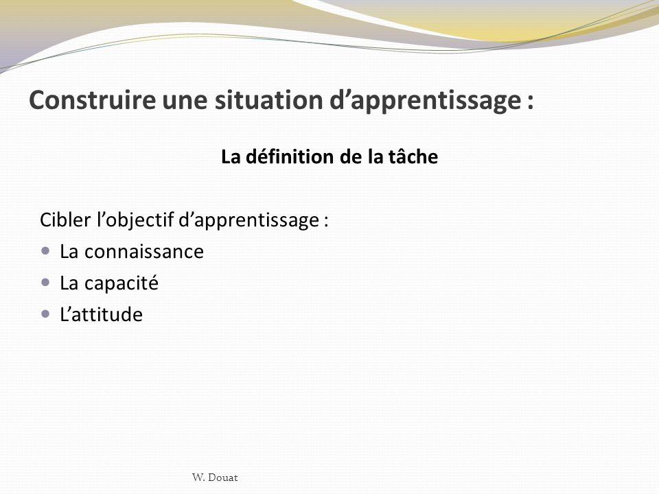 Construire une situation dapprentissage : La définition de la tâche Cibler lobjectif dapprentissage : La connaissance La capacité Lattitude W. Douat