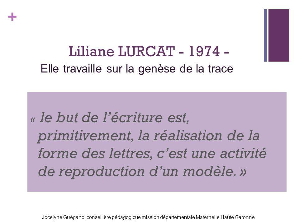 + Liliane LURCAT - 1974 - « le but de lécriture est, primitivement, la réalisation de la forme des lettres, cest une activité de reproduction dun modè