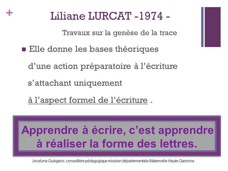 + Liliane LURCAT -1974 - Travaux sur la genèse de la trace Elle donne les bases théoriques dune action préparatoire à lécriture sattachant uniquement à laspect formel de lécriture.