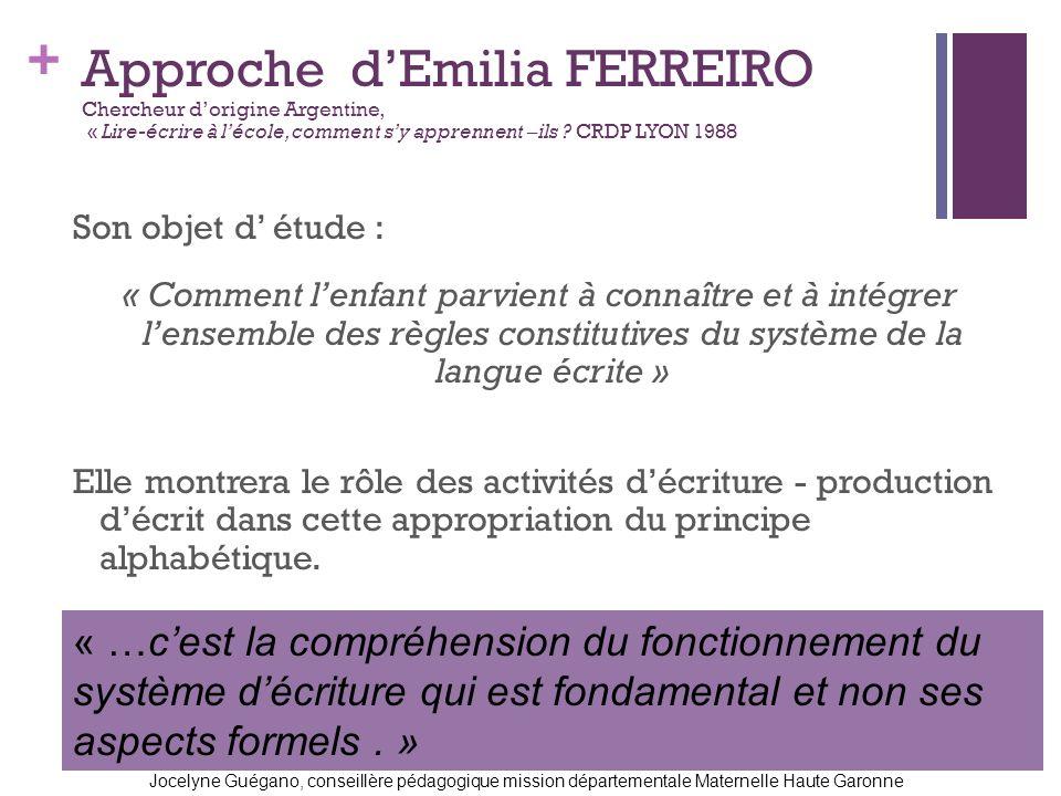 + Approche dEmilia FERREIRO Chercheur dorigine Argentine, « Lire-écrire à lécole, comment sy apprennent –ils ? CRDP LYON 1988 Son objet d étude : « Co