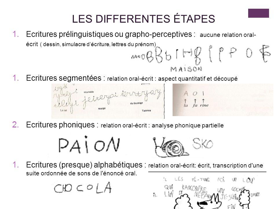 LES DIFFERENTES ÉTAPES 1.