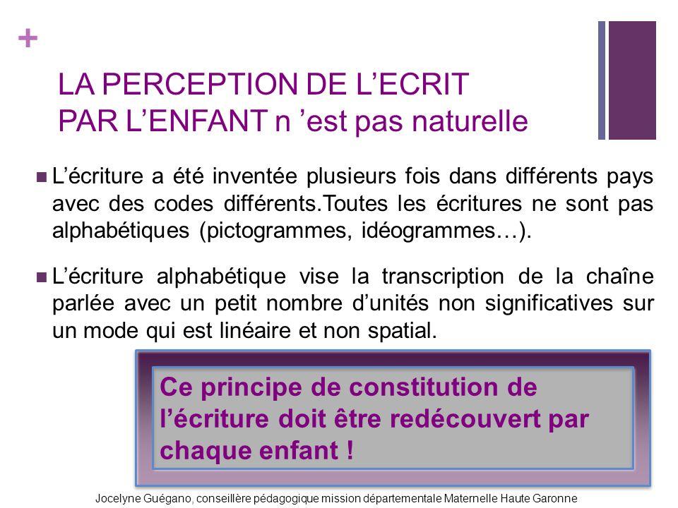 + LA PERCEPTION DE LECRIT PAR LENFANT n est pas naturelle Lécriture a été inventée plusieurs fois dans différents pays avec des codes différents.Toutes les écritures ne sont pas alphabétiques (pictogrammes, idéogrammes…).