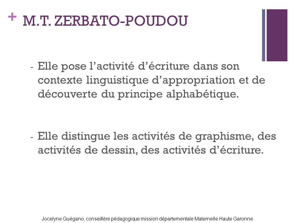 + M.T. ZERBATO-POUDOU - Elle pose lactivité décriture dans son contexte linguistique dappropriation et de découverte du principe alphabétique. - Elle