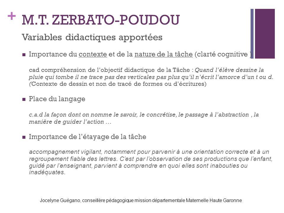 + M.T. ZERBATO-POUDOU Variables didactiques apportées Importance du contexte et de la nature de la tâche (clarté cognitive ) cad compréhension de lobj