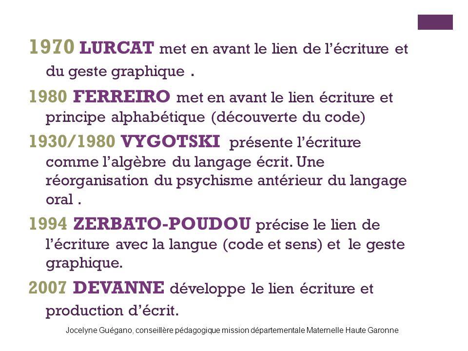 1970 LURCAT met en avant le lien de lécriture et du geste graphique. 1980 FERREIRO met en avant le lien écriture et principe alphabétique (découverte
