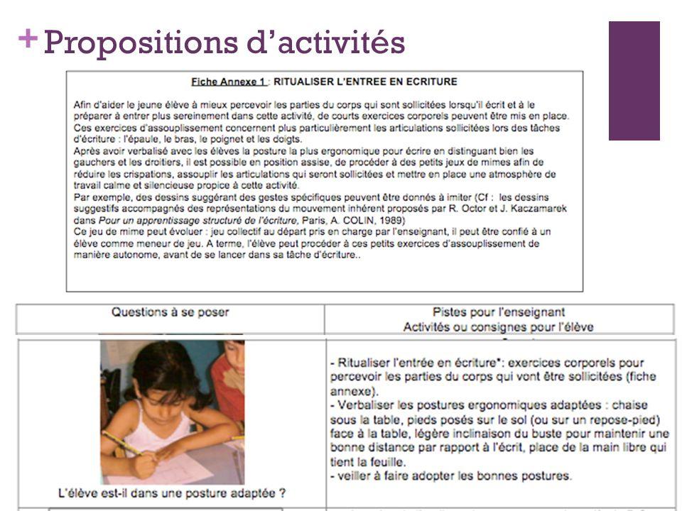 + Propositions dactivités