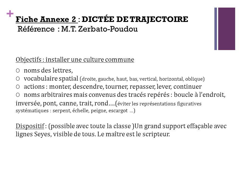 + Fiche Annexe 2 : DICTÉE DE TRAJECTOIRE Référence : M.T. Zerbato-Poudou Objectifs : installer une culture commune O noms des lettres, O vocabulaire s