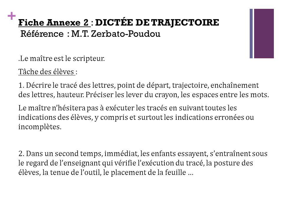 + Fiche Annexe 2 : DICTÉE DE TRAJECTOIRE Référence : M.T. Zerbato-Poudou.Le maître est le scripteur. Tâche des élèves : 1. Décrire le tracé des lettre
