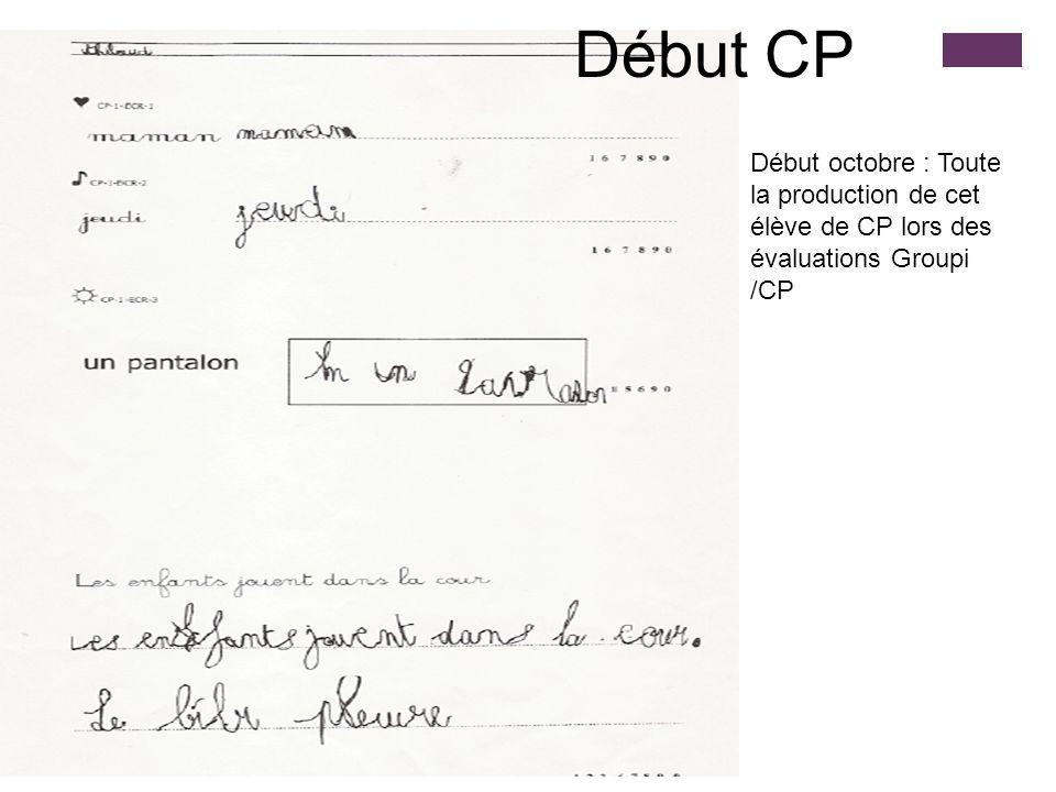 GROUPI IA 31 Début CP Début octobre : Toute la production de cet élève de CP lors des évaluations Groupi /CP
