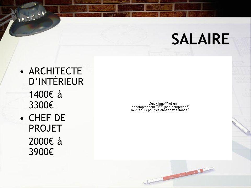 SALAIRE ARCHITECTE DINTÉRIEUR 1400 à 3300 CHEF DE PROJET 2000 à 3900