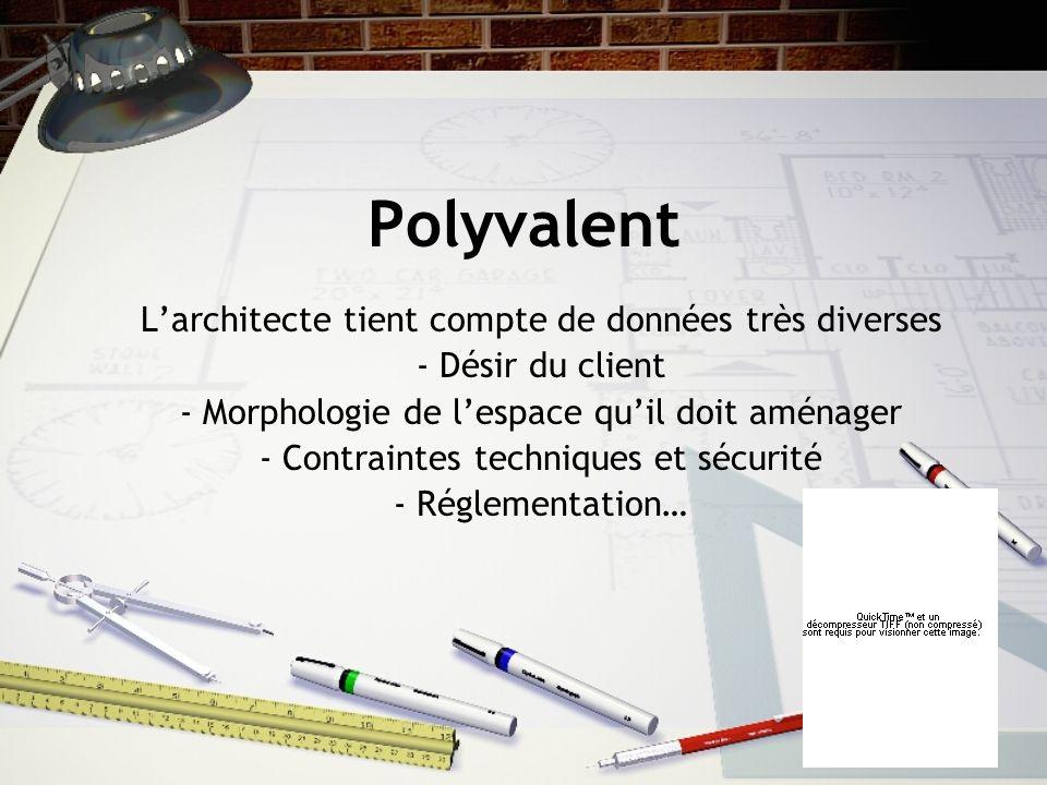 Polyvalent Larchitecte tient compte de données très diverses - Désir du client - Morphologie de lespace quil doit aménager - Contraintes techniques et