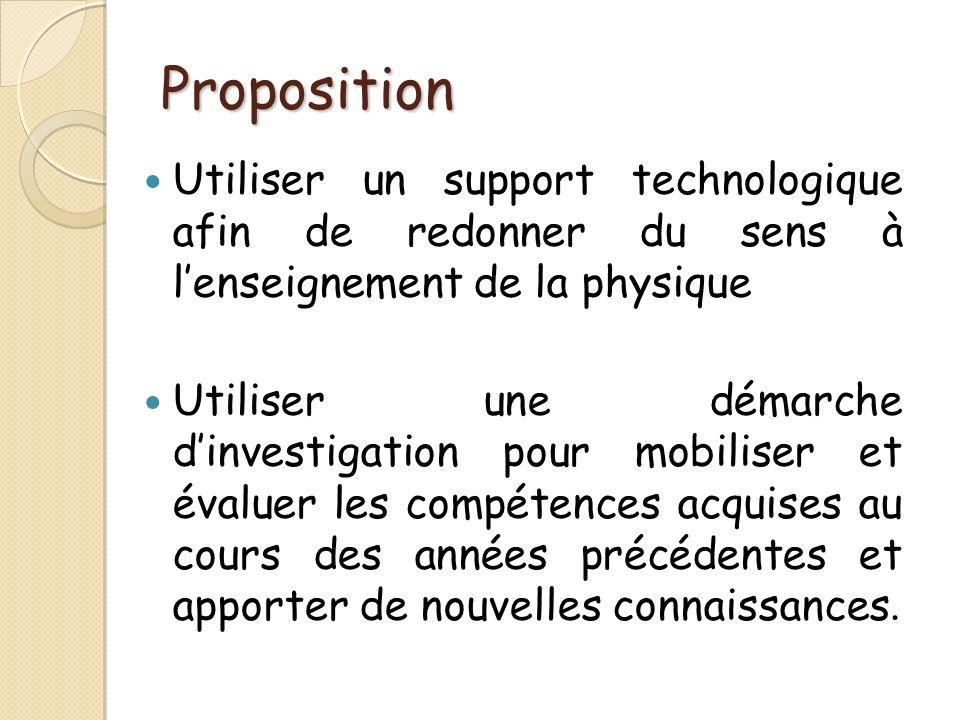 Proposition Utiliser un support technologique afin de redonner du sens à lenseignement de la physique Utiliser une démarche dinvestigation pour mobili