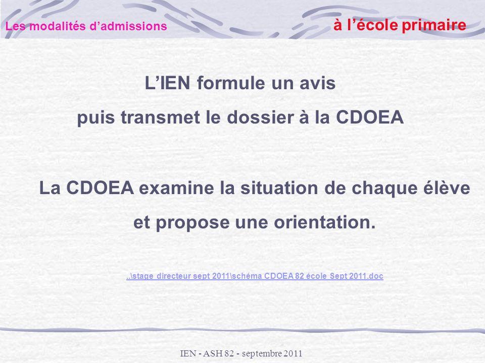 IEN - ASH 82 - septembre 2011 Les modalités dadmissions à lécole primaire LIEN formule un avis puis transmet le dossier à la CDOEA La CDOEA examine la