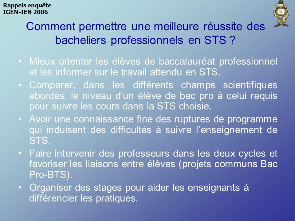 Comment permettre une meilleure réussite des bacheliers professionnels en STS ? Mieux orienter les élèves de baccalauréat professionnel et les informe