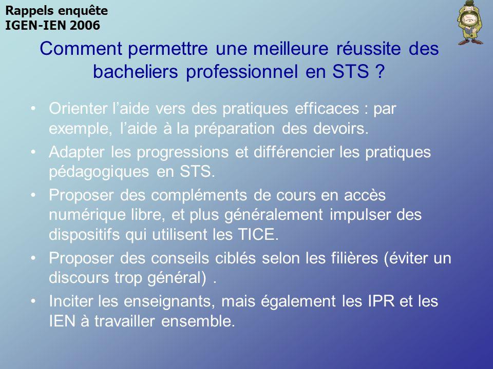 Comment permettre une meilleure réussite des bacheliers professionnel en STS ? Orienter laide vers des pratiques efficaces : par exemple, laide à la p