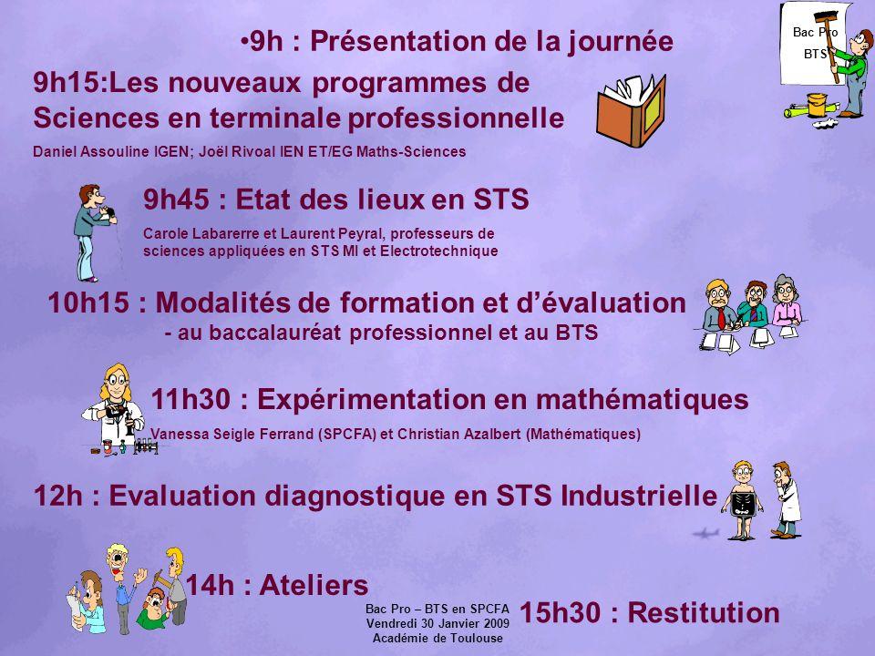 Bac Pro – BTS en SPCFA Vendredi 30 Janvier 2009 Académie de Toulouse 10h15 : Modalités de formation et dévaluation 9h15:Les nouveaux programmes de Sci