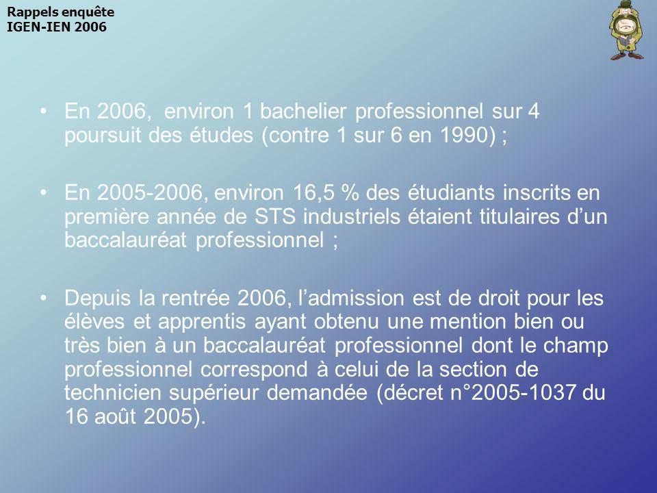 En 2006, environ 1 bachelier professionnel sur 4 poursuit des études (contre 1 sur 6 en 1990) ; En 2005-2006, environ 16,5 % des étudiants inscrits en