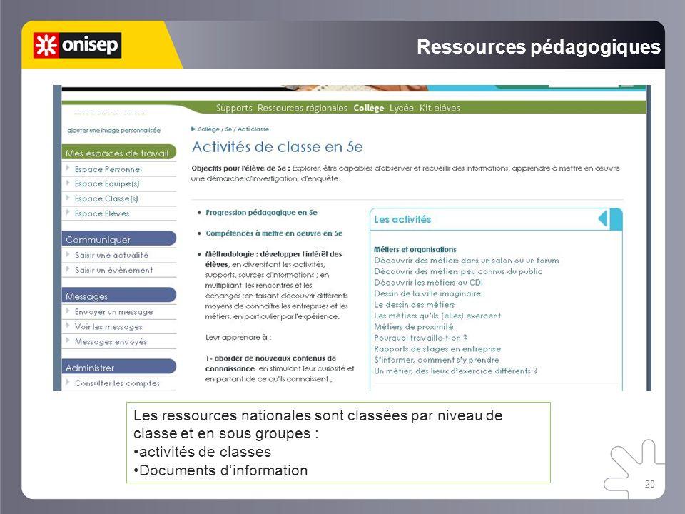 20 Ressources pédagogiques Les ressources nationales sont classées par niveau de classe et en sous groupes : activités de classes Documents dinformation