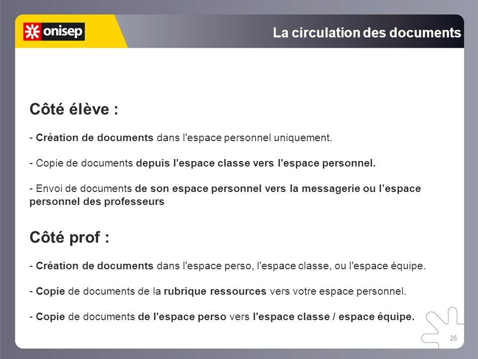 26 La circulation des documents Côté élève : - Création de documents dans l espace personnel uniquement.