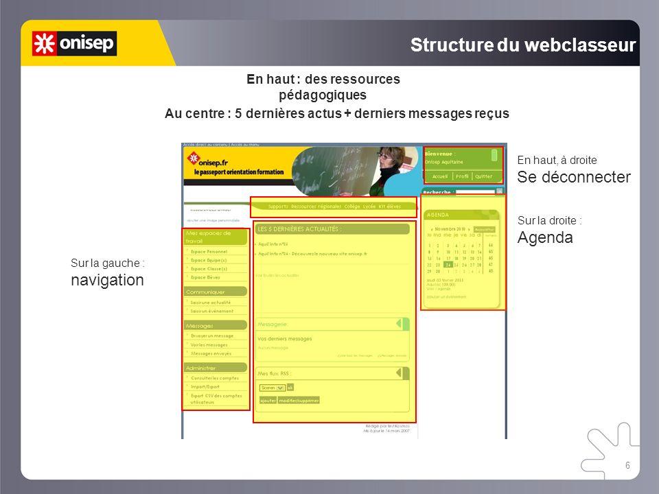 6 Structure du webclasseur Au centre : 5 dernières actus + derniers messages reçus Sur la gauche : navigation Sur la droite : Agenda En haut, à droite Se déconnecter En haut : des ressources pédagogiques