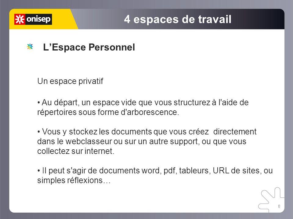 8 LEspace Personnel Un espace privatif Au départ, un espace vide que vous structurez à l aide de répertoires sous forme d arborescence.