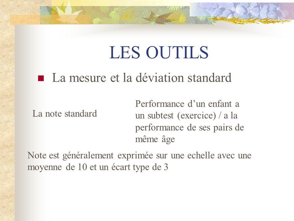 LES OUTILS La mesure et la déviation standard La note standard Performance dun enfant a un subtest (exercice) / a la performance de ses pairs de même