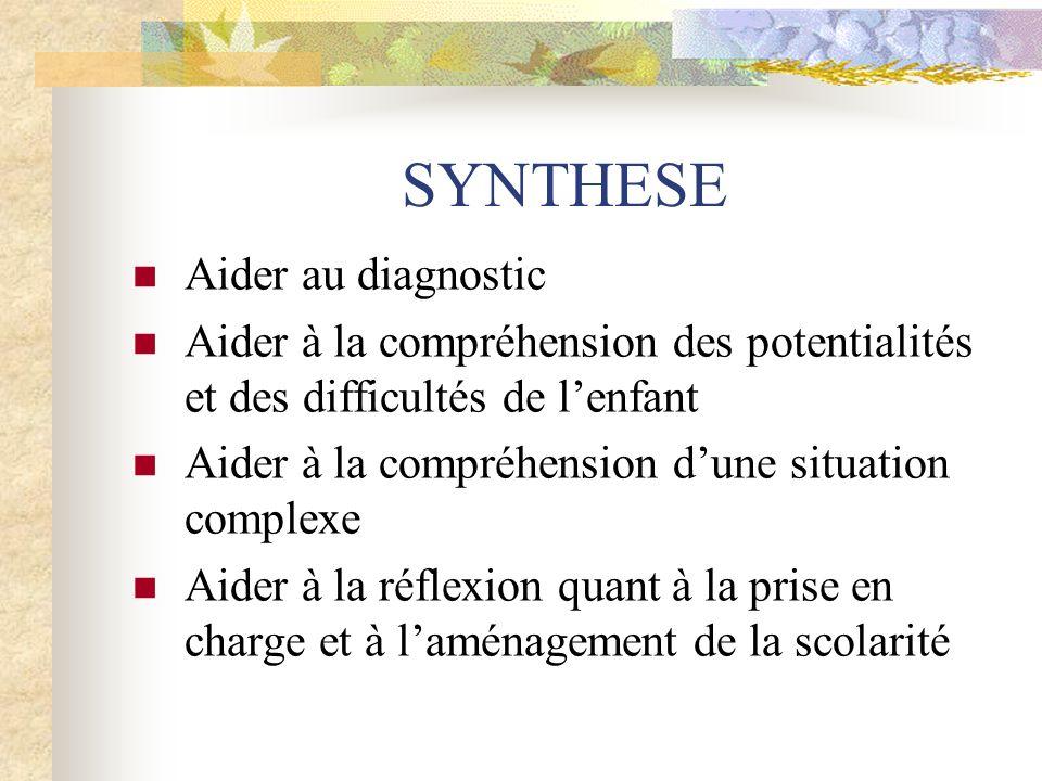 SYNTHESE Aider au diagnostic Aider à la compréhension des potentialités et des difficultés de lenfant Aider à la compréhension dune situation complexe