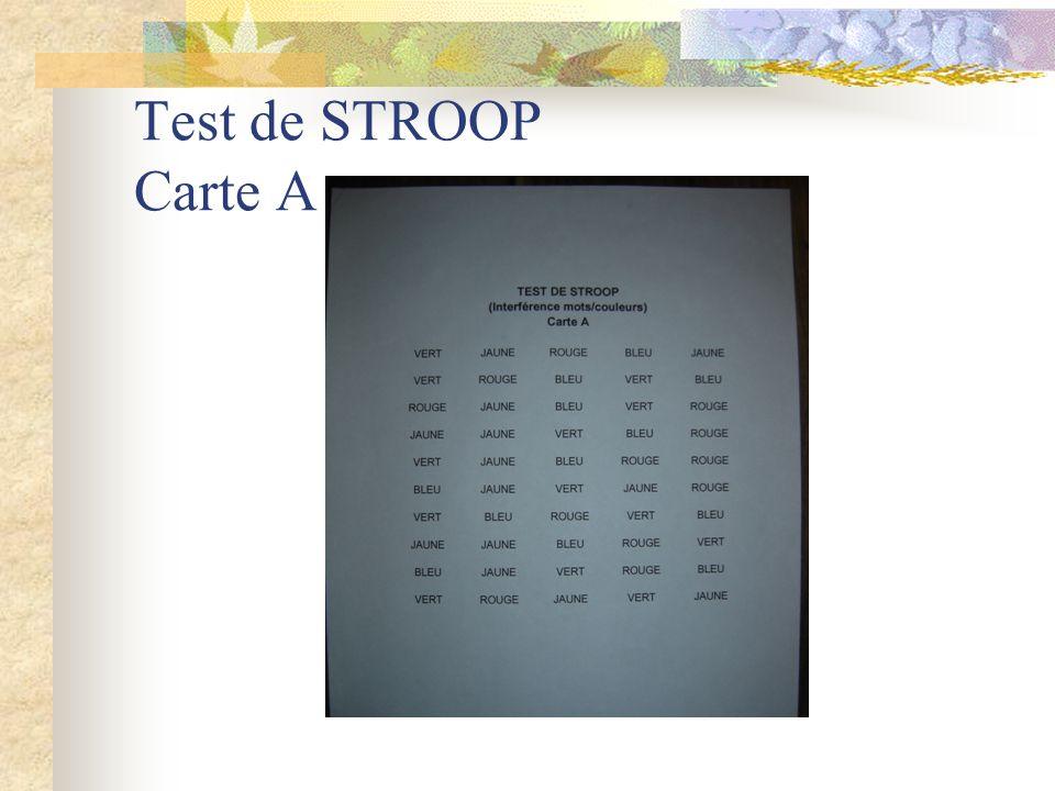 Test de STROOP Carte B