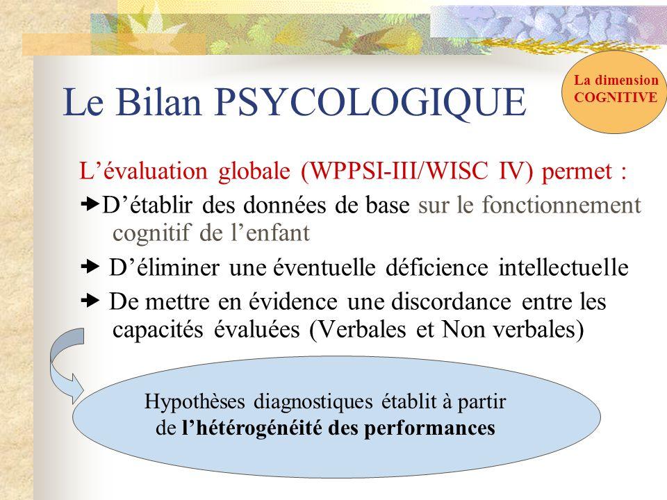 Lévaluation globale (WPPSI-III/WISC IV) permet : Détablir des données de base sur le fonctionnement cognitif de lenfant Déliminer une éventuelle défic
