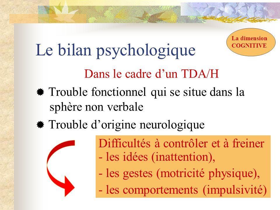 Le bilan psychologique Dans le cadre dun TDA/H Trouble fonctionnel qui se situe dans la sphère non verbale Trouble dorigine neurologique Difficultés à