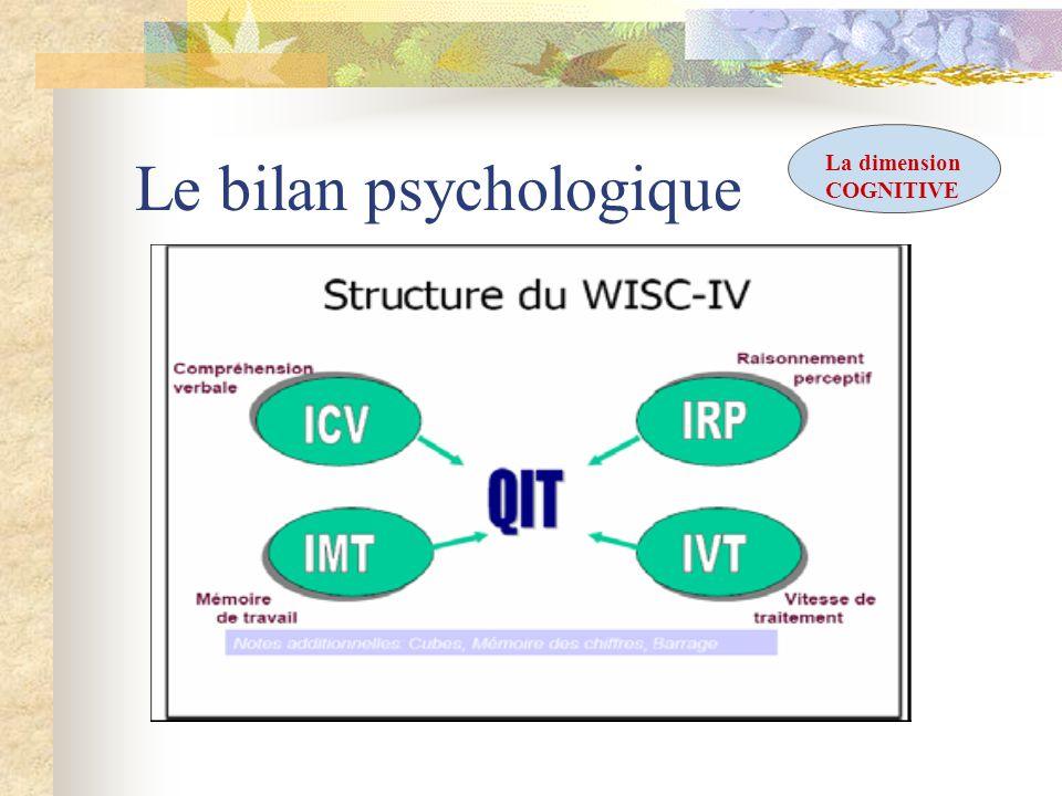 Le bilan psychologique La dimension COGNITIVE STRUCTURE DE LA WPPSI-III QI VerbalQI Performance QI TOTAL Quotient Vitesse de Traitement Note Composite du Langage