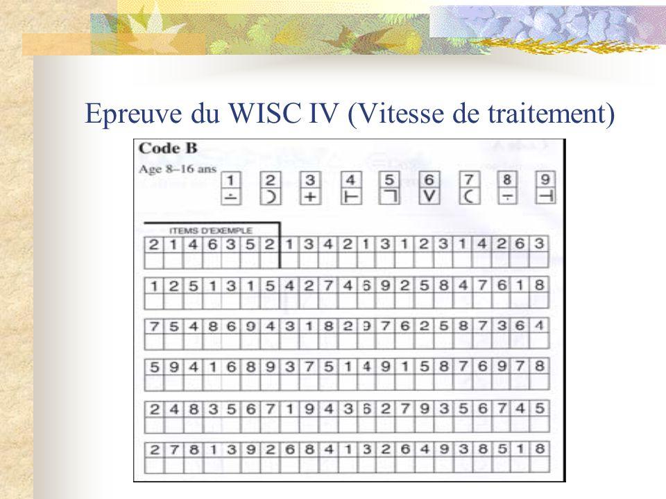 Epreuve du WISC IV (Vitesse de traitement)