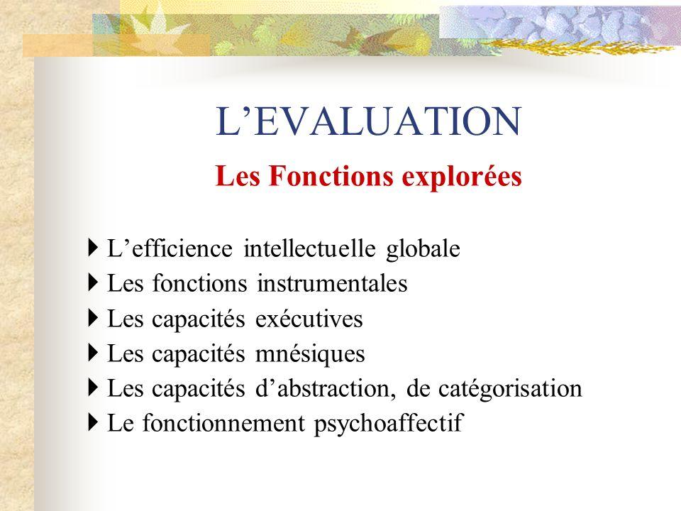 LEVALUATION Les Fonctions explorées Lefficience intellectuelle globale Les fonctions instrumentales Les capacités exécutives Les capacités mnésiques L