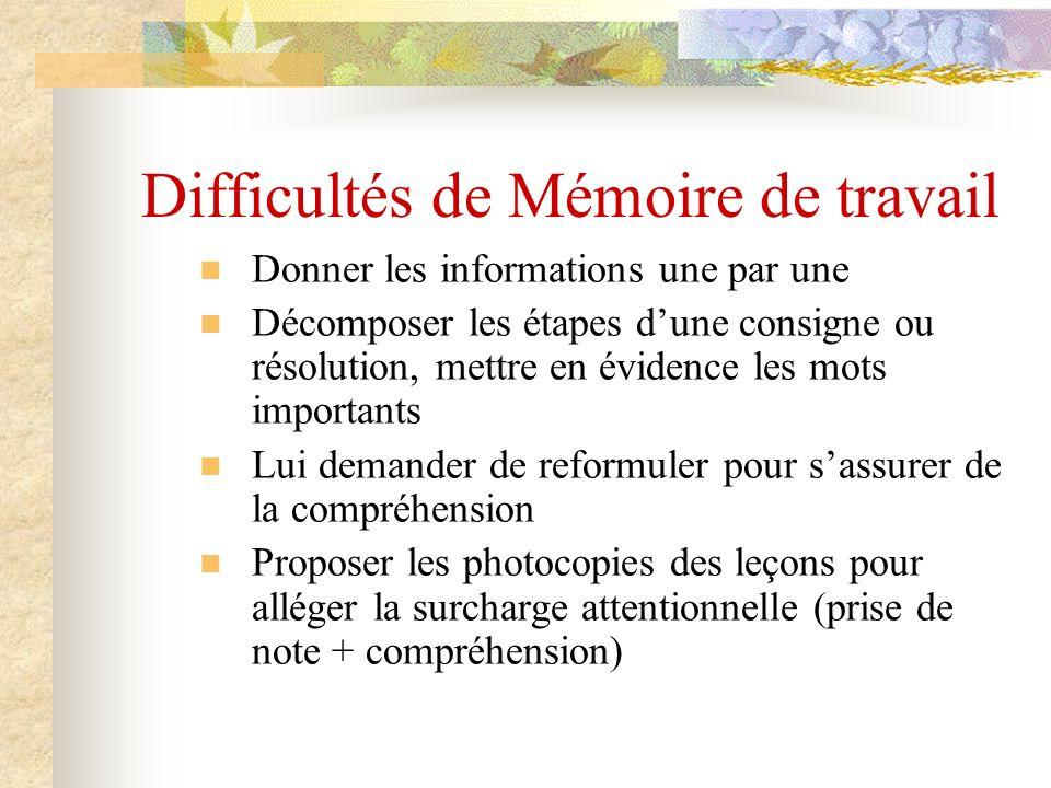 Difficultés de Mémoire de travail Donner les informations une par une Décomposer les étapes dune consigne ou résolution, mettre en évidence les mots i