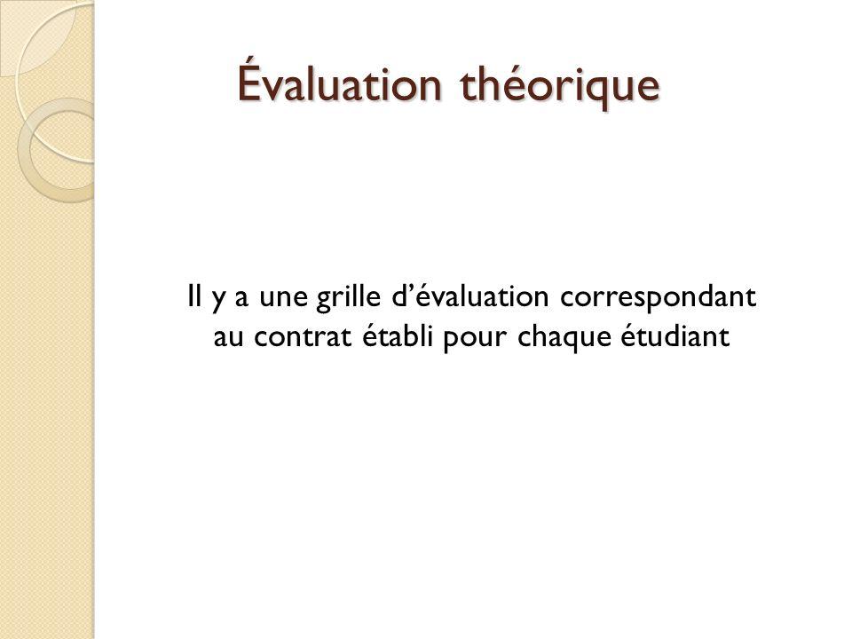 Évaluation théorique Il y a une grille dévaluation correspondant au contrat établi pour chaque étudiant